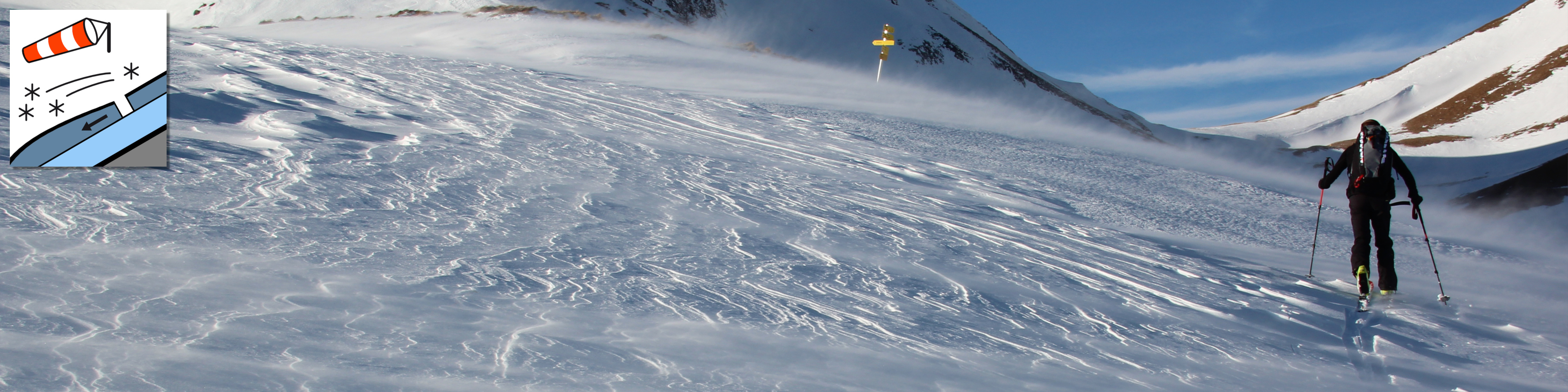 Avalanche problems wind-drifted snow | EAWS European Avalanche Warning Services