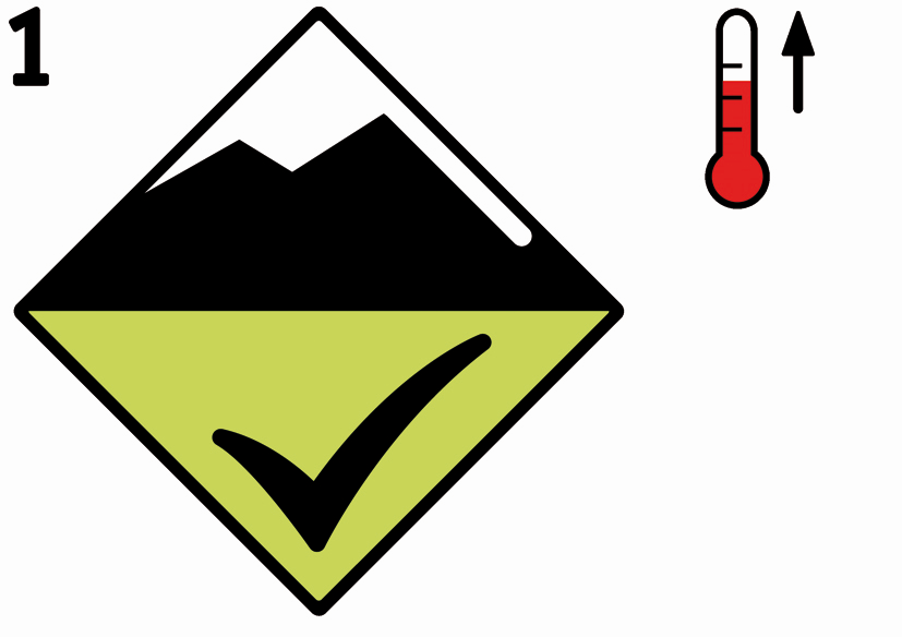 Icon Avalanche Danger Level Wet Snow 1, low | EAWS European Avalanche Warning Services