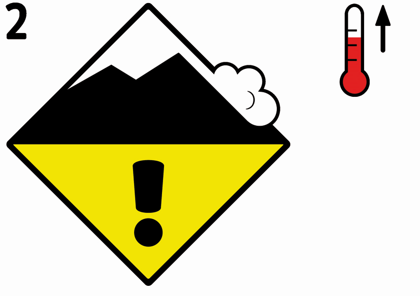 Icon Avalanche Danger Level Wet Snow 2, moderate | EAWS European Avalanche Warning Services