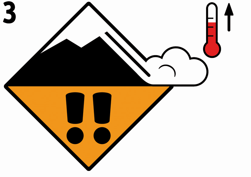 Icon Avalanche Danger Level Wet Snow 3, considerable | EAWS European Avalanche Warning Services