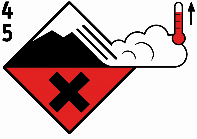Icon Avalanche Danger Level Wet Snow 4 5, high and very high | EAWS European Avalanche Warning Services
