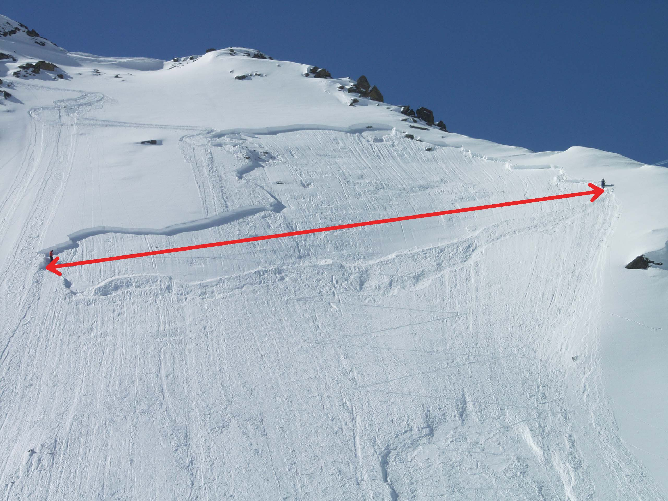 Glossary Slab Width © LWD Tirol | EAWS European Avalanche Warning Services