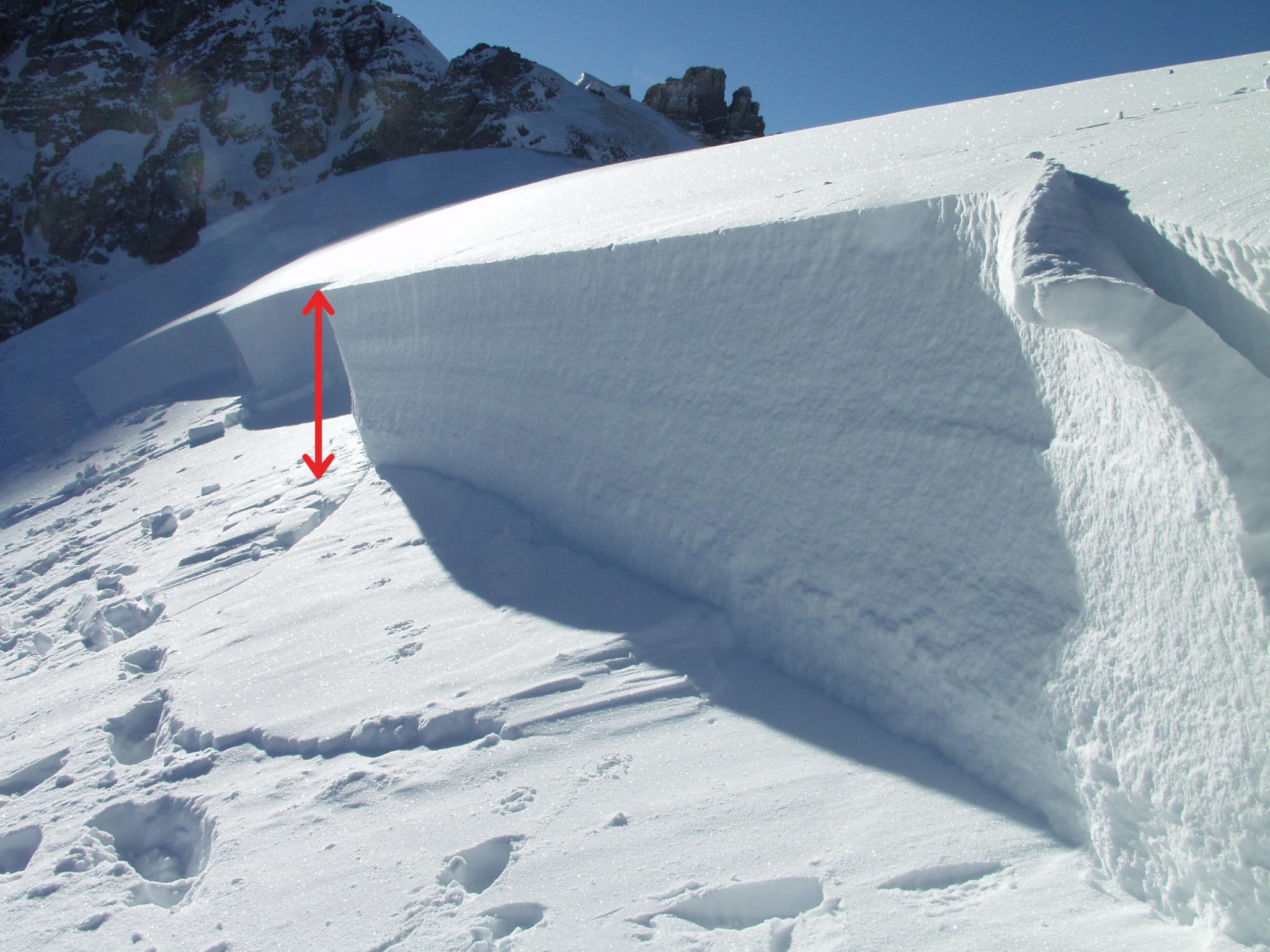 Glossary Fracture depth LWD Tirol | EAWS European Avalanche Warning Services