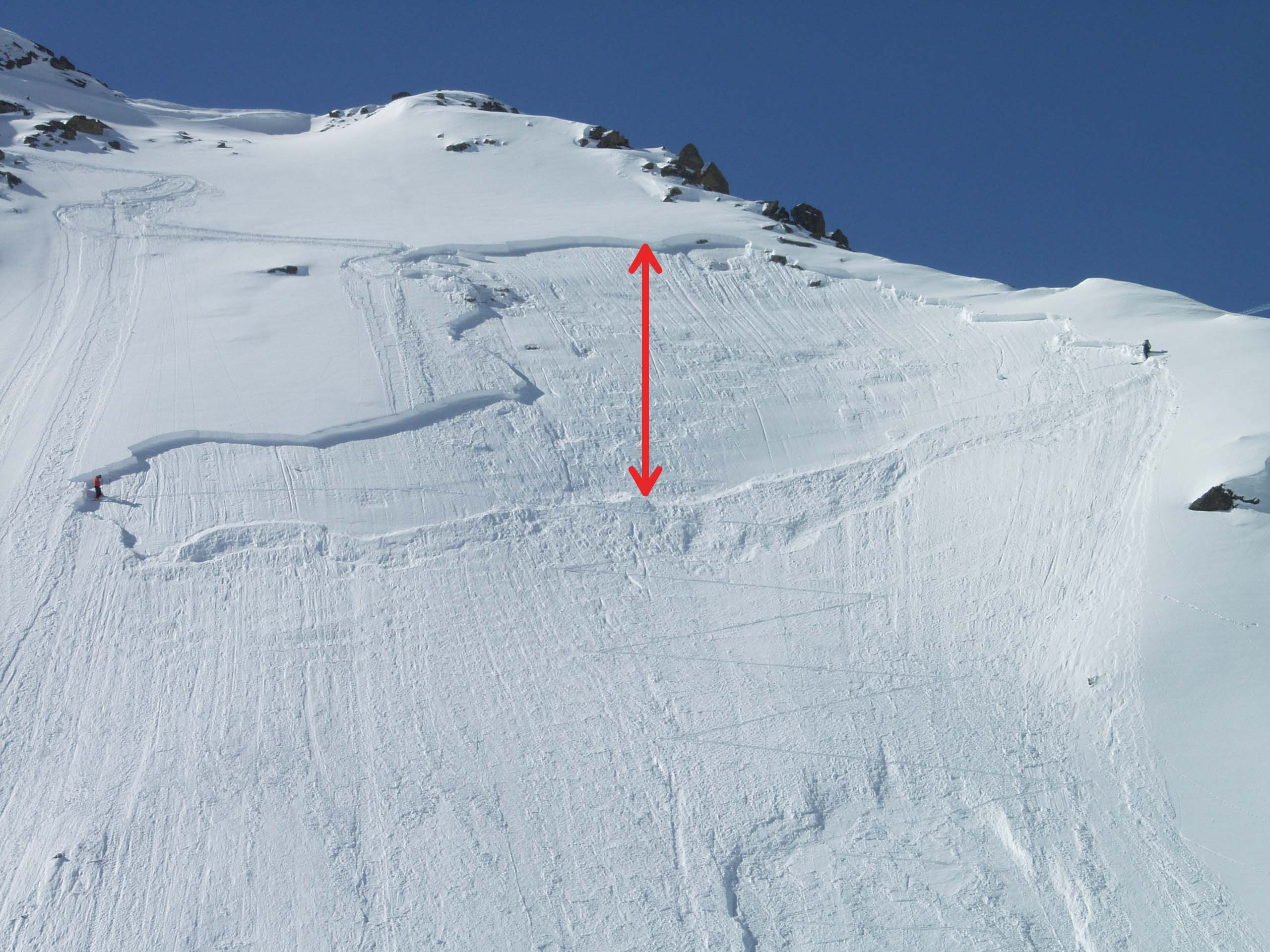 Glossary Size of the starting zone LWD Tirol | EAWS European Avalanche Warning Services