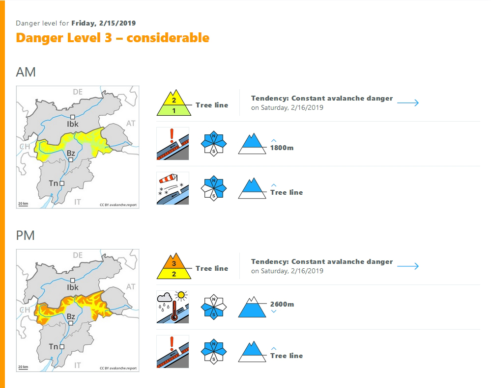 Glossary Daytime Changes, avalanche.report screenshot © LWD Tirol | EAWS European Avalanche Warning Services