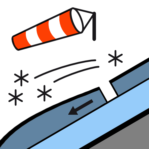 Icon Avalanche Problems Wind Dirfted Snow © EAWS | EAWS European Avalanche Warning Services
